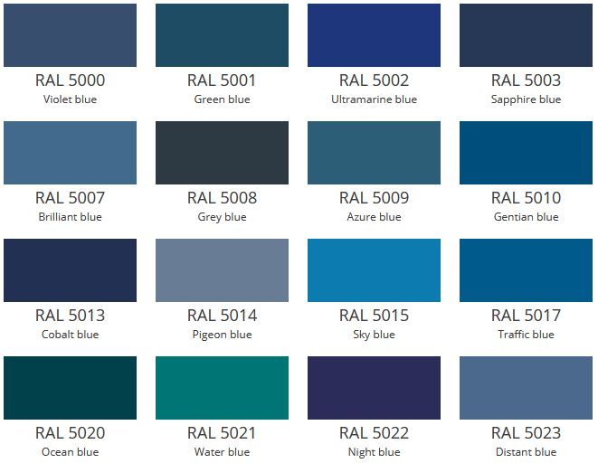 What Are Colour Standards